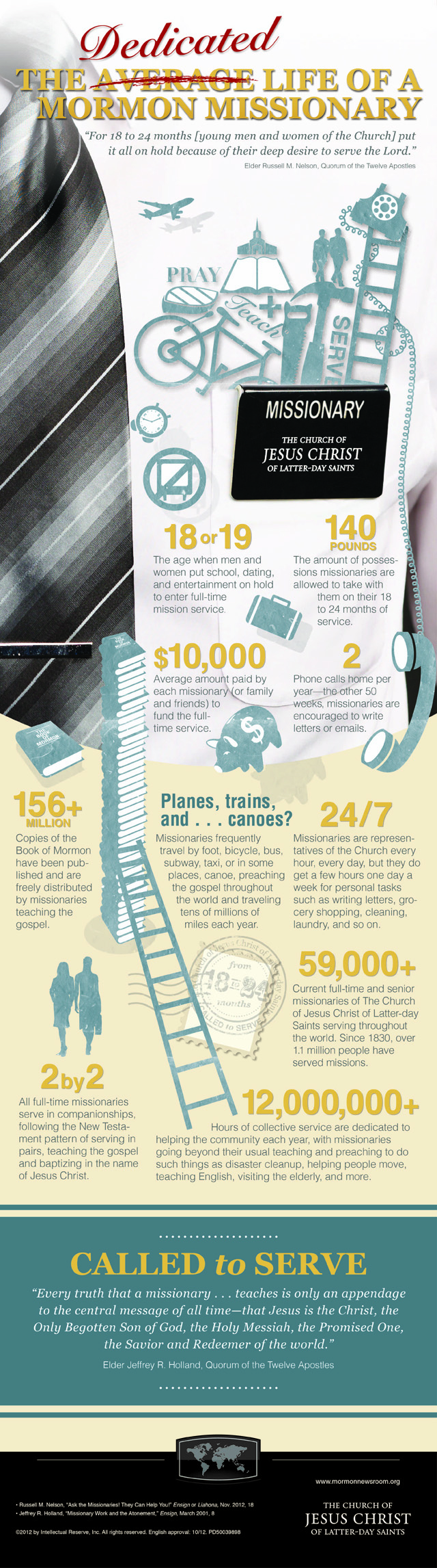 missionary infographic